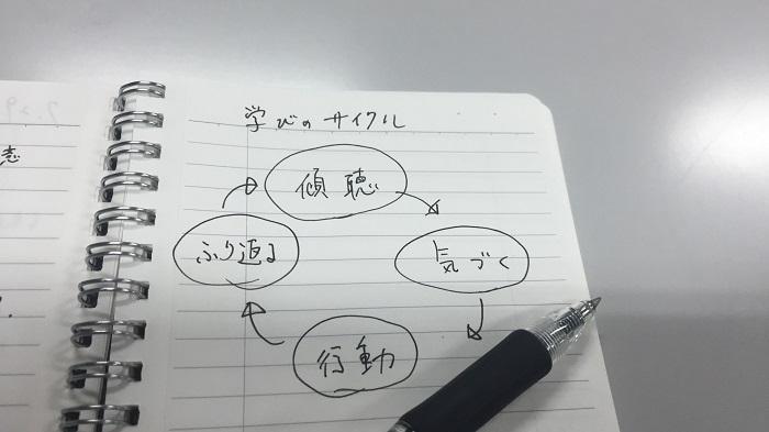 sigakujuku1 (3).JPG